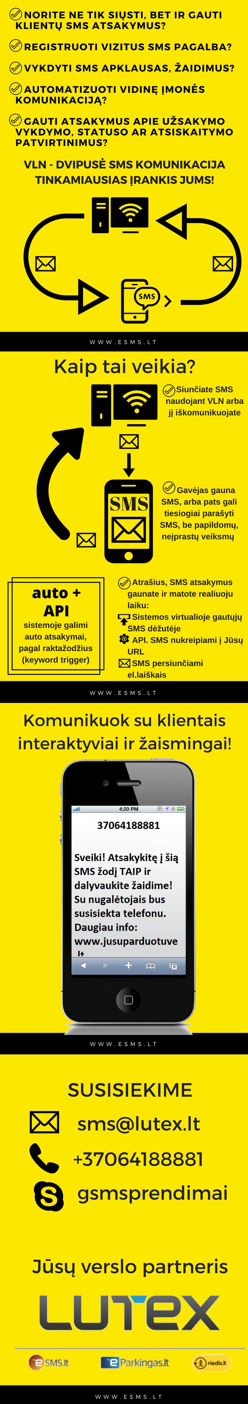 kaip gauti savo numerį internetu sms