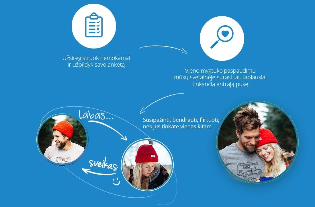 pažinčių požiūris ebook